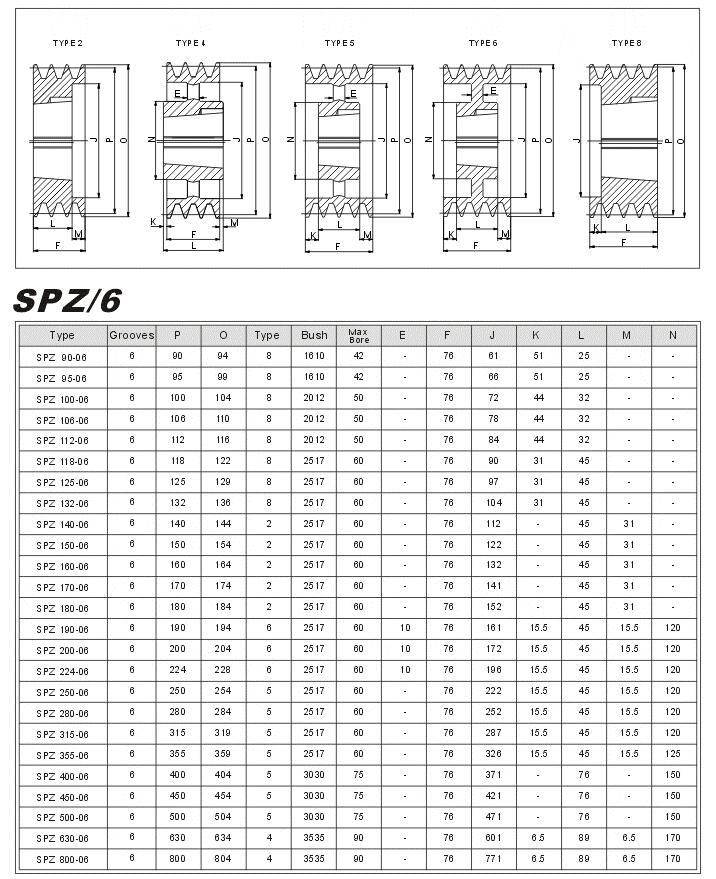 Taper Lock Pulleys SPZ-6 1 6